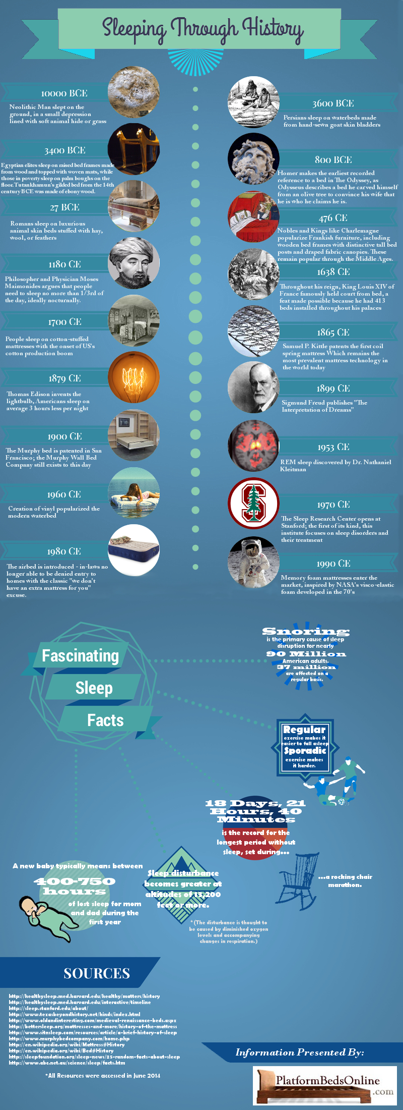 The history of sleep, an infographic from Platform Beds Online